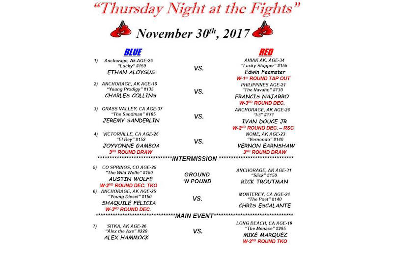 Thursday Night Fights Results